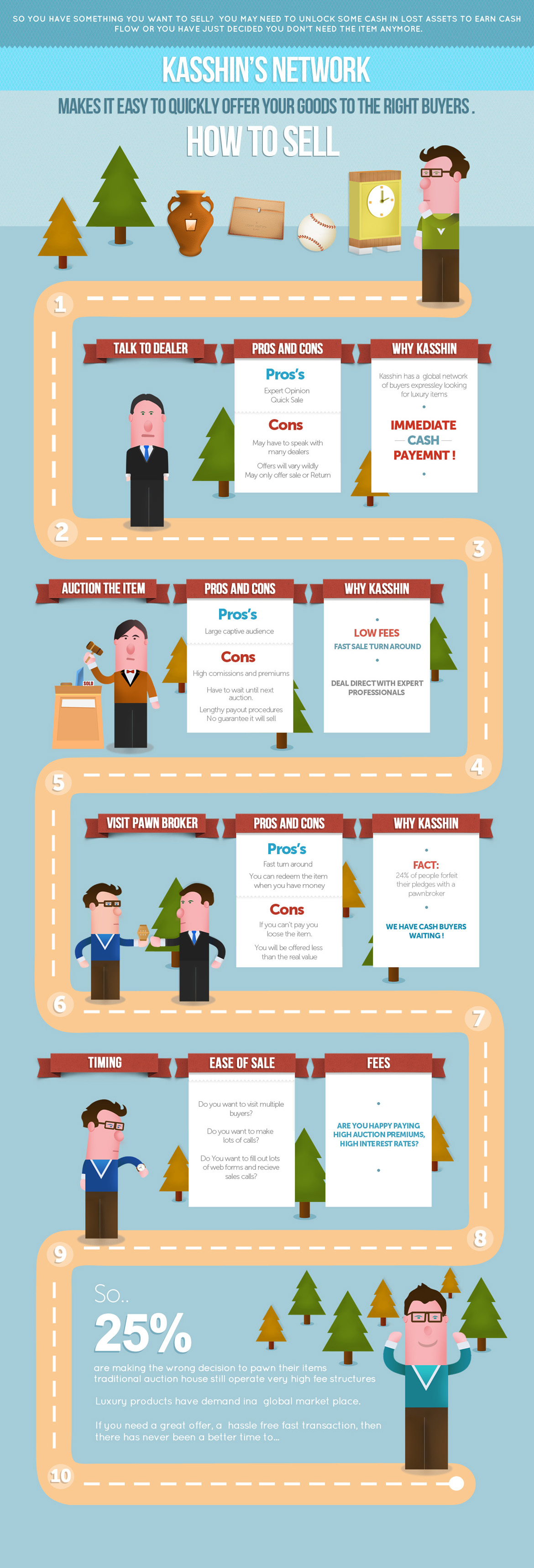 Infographic resume pros and cons